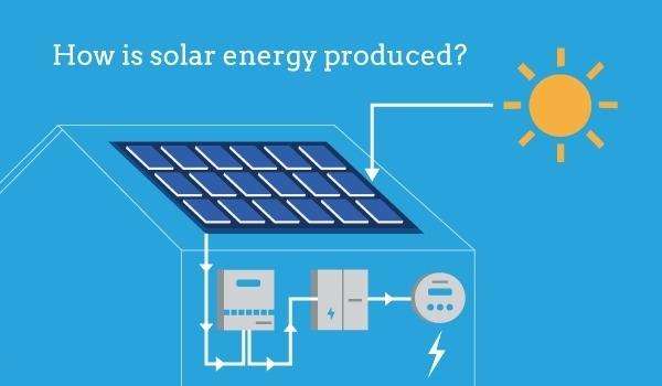 How is solar energy produced?